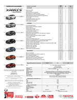 Ofertas de Toyota, Yaris 2017