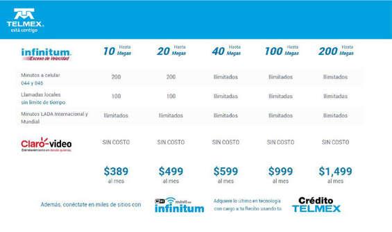Ofertas de Telmex, Planes Telmex