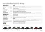 Ofertas de Chevrolet, Traverse 2016