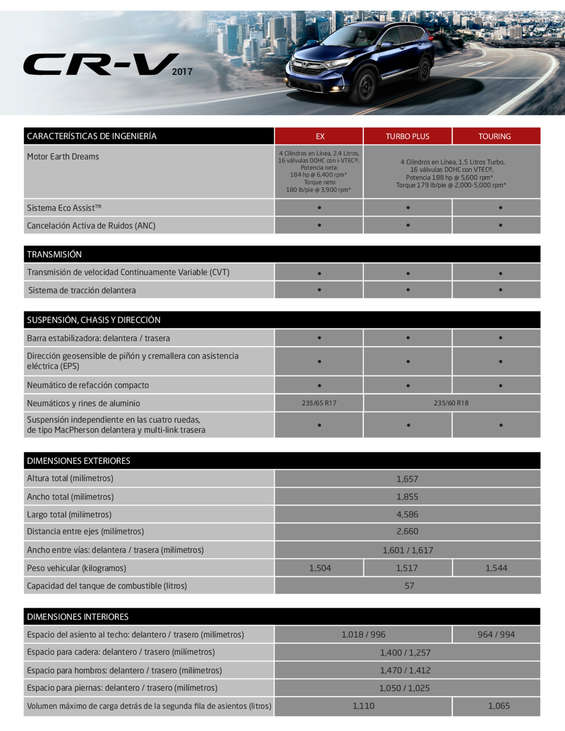 Ofertas de Honda, CR-V 2017