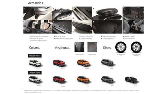 Ofertas de Renault, Captur