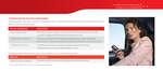 Ofertas de Santander, Folleto Informativo uni-k