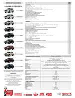Ofertas de Toyota, Land cruiser 2017